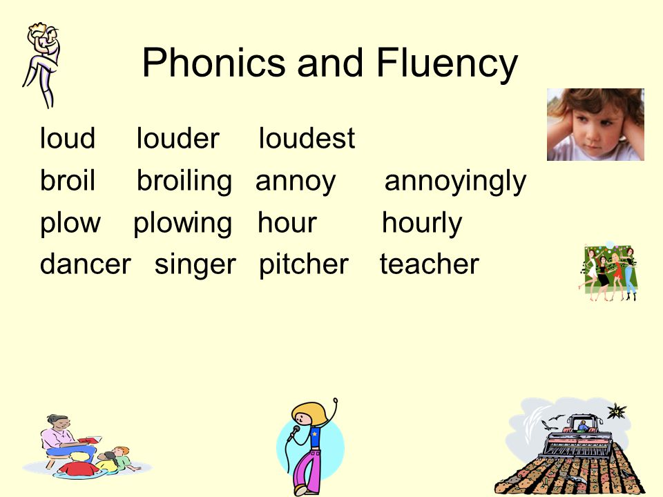 Phonics and Fluency loud louder loudest broil broiling annoy annoyingly plow plowing hour hourly dancer singer pitcher teacher
