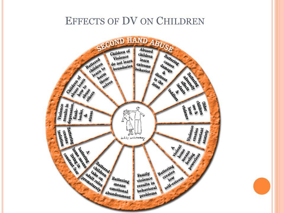 E FFECTS OF DV ON C HILDREN