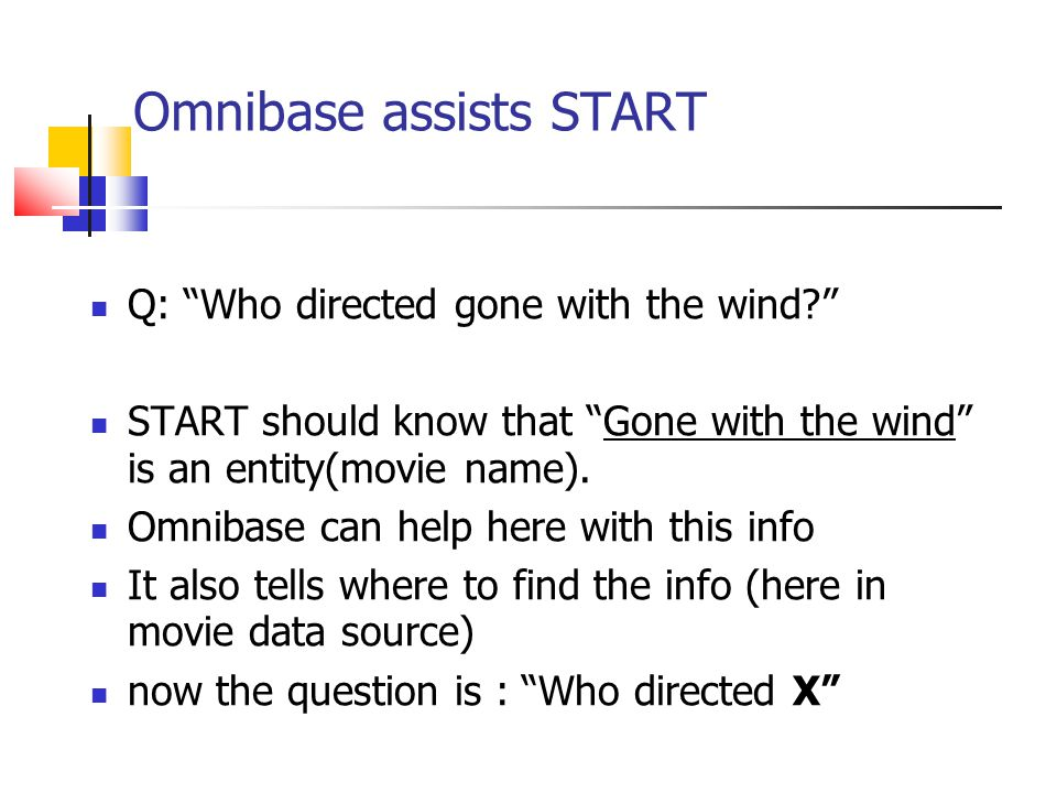 Omnibase assists START Q: Who directed gone with the wind? START should know that Gone with the wind is an entity(movie name).