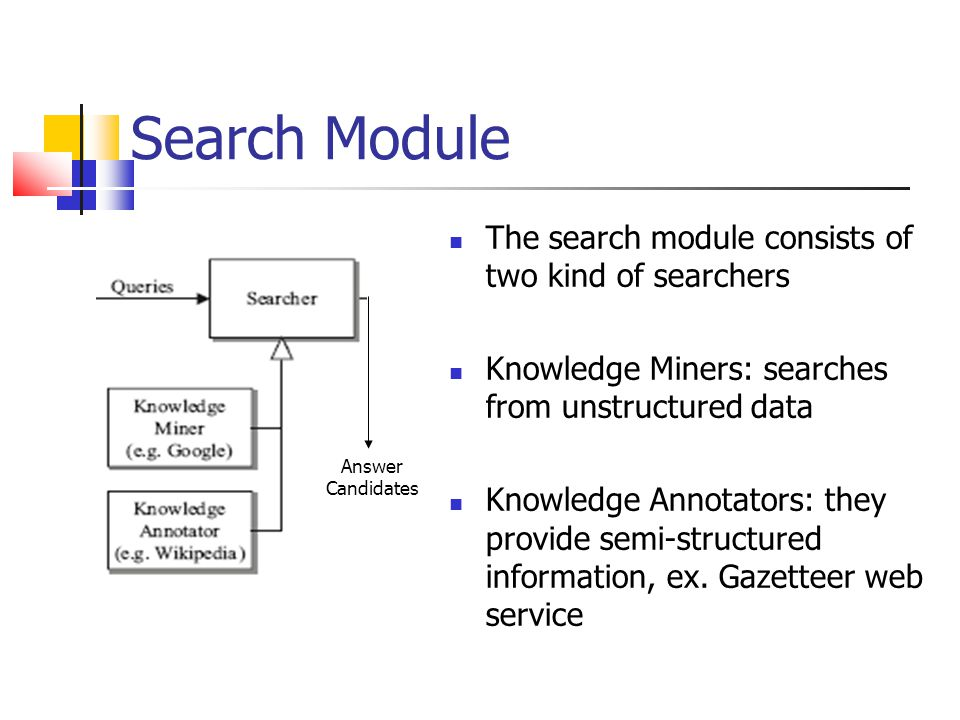 Search Module The search module consists of two kind of searchers Knowledge Miners: searches from unstructured data Knowledge Annotators: they provide semi-structured information, ex.