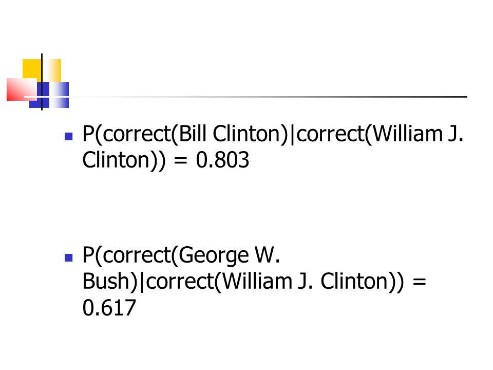 P(correct(Bill Clinton)|correct(William J. Clinton)) = 0.803 P(correct(George W. Bush)|correct(William J. Clinton)) = 0.617