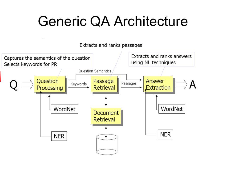 Generic QA Architecture