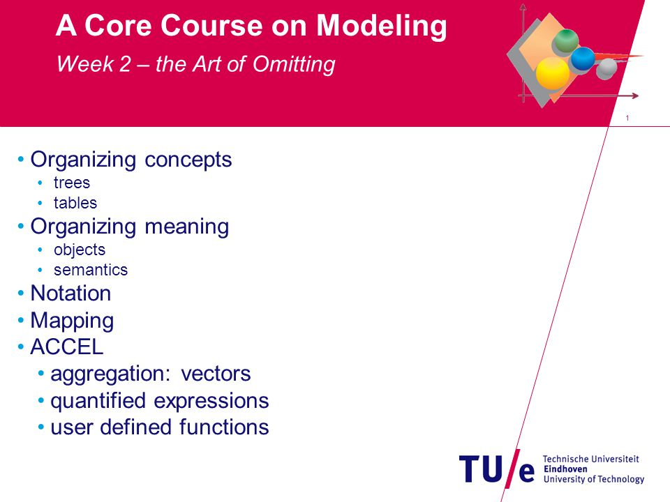 1 A Core Course on Modeling Organizing concepts trees tables Organizing meaning objects semantics Notation Mapping ACCEL aggregation: vectors quantified expressions user defined functions Week 2 – the Art of Omitting