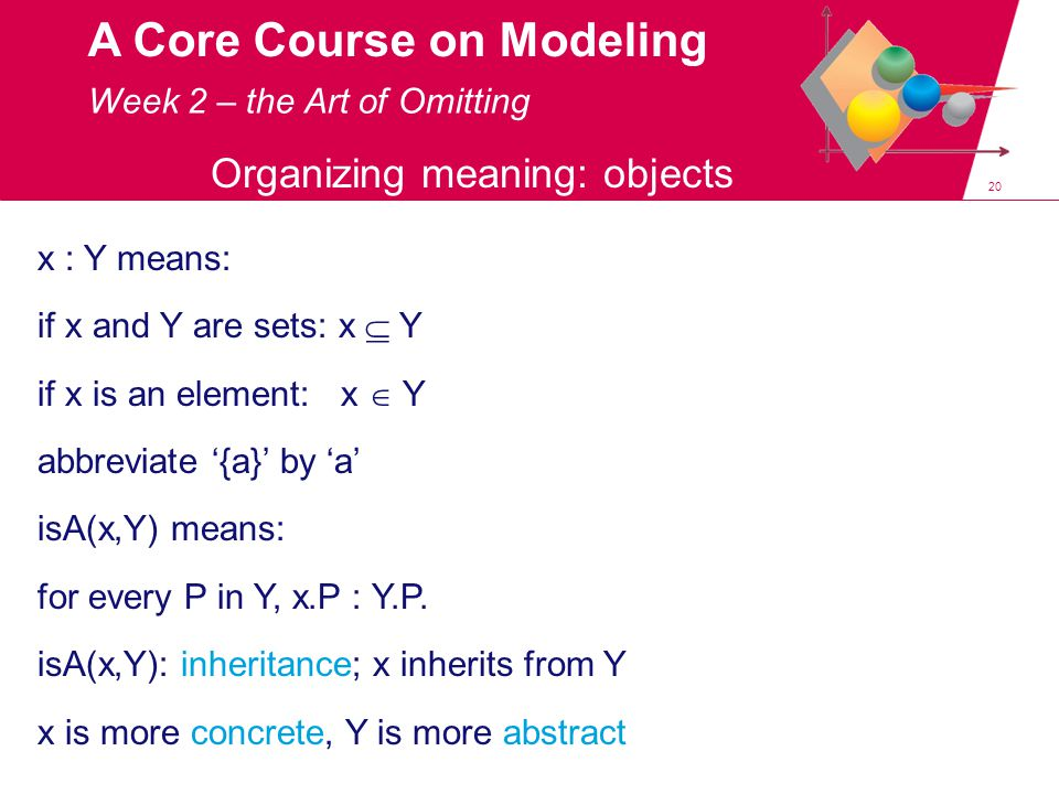 20 A Core Course on Modeling Organizing meaning: objects Week 2 – the Art of Omitting image: http://www.emiliosanfilippo.it/ page_id=1172 x : Y means: if x and Y are sets: x  Y if x is an element: x  Y abbreviate '{a}' by 'a' isA(x,Y) means: for every P in Y, x.P : Y.P.