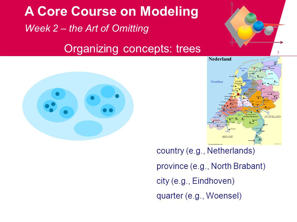 3 A Core Course on Modeling Organizing concepts: trees country (e.g., Netherlands) province (e.g., North Brabant) city (e.g., Eindhoven) quarter (e.g., Woensel) Week 2 – the Art of Omitting