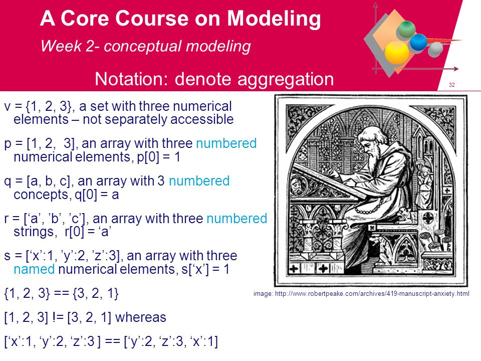 32 A Core Course on Modeling Week 2- conceptual modeling Notation: denote aggregation image: http://www.robertpeake.com/archives/419-manuscript-anxiety.html v = {1, 2, 3}, a set with three numerical elements – not separately accessible p = [1, 2, 3], an array with three numbered numerical elements, p[0] = 1 q = [a, b, c], an array with 3 numbered concepts, q[0] = a r = ['a', 'b', 'c'], an array with three numbered strings, r[0] = 'a' s = ['x':1, 'y':2, 'z':3], an array with three named numerical elements, s['x'] = 1 {1, 2, 3} == {3, 2, 1} [1, 2, 3] != [3, 2, 1] whereas ['x':1, 'y':2, 'z':3 ] == ['y':2, 'z':3, 'x':1]