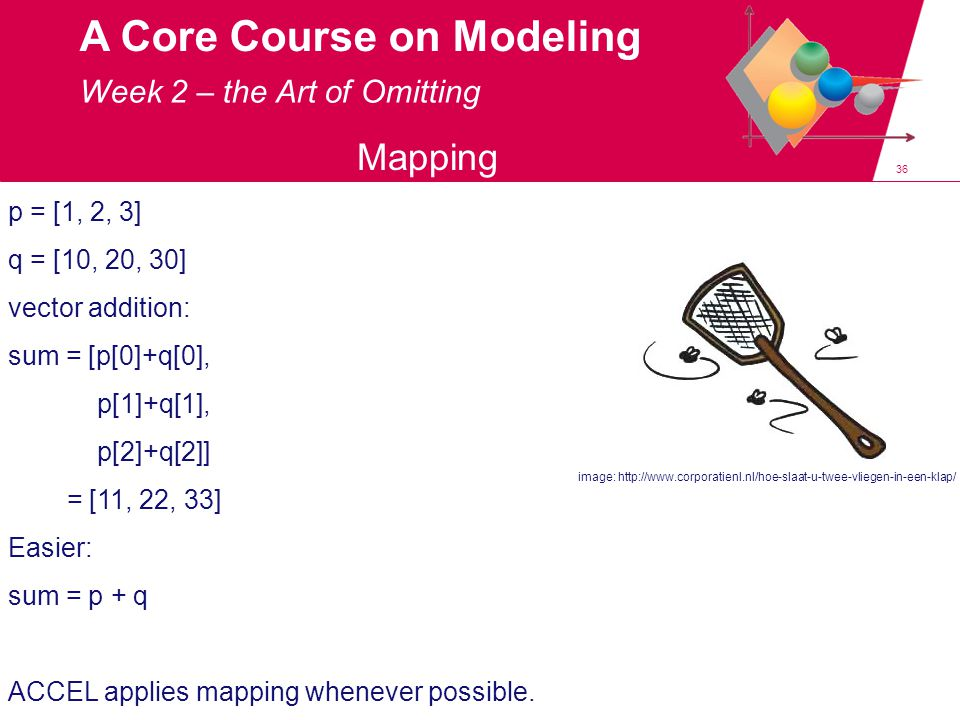 36 A Core Course on Modeling Mapping image: http://www.corporatienl.nl/hoe-slaat-u-twee-vliegen-in-een-klap/ p = [1, 2, 3] q = [10, 20, 30] vector addition: sum = [p[0]+q[0], p[1]+q[1], p[2]+q[2]] = [11, 22, 33] Easier: sum = p + q ACCEL applies mapping whenever possible.