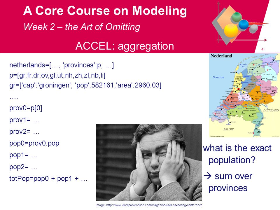 41 A Core Course on Modeling ACCEL: aggregation netherlands=[…, provinces :p, …] p=[gr,fr,dr,ov,gl,ut,nh,zh,zl,nb,li] gr=[ cap : groningen , pop :582161, area :2960.03] ….