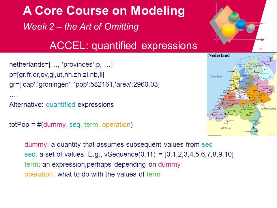 42 A Core Course on Modeling ACCEL: quantified expressions netherlands=[…, 'provinces':p, …] p=[gr,fr,dr,ov,gl,ut,nh,zh,zl,nb,li] gr=['cap':'groningen