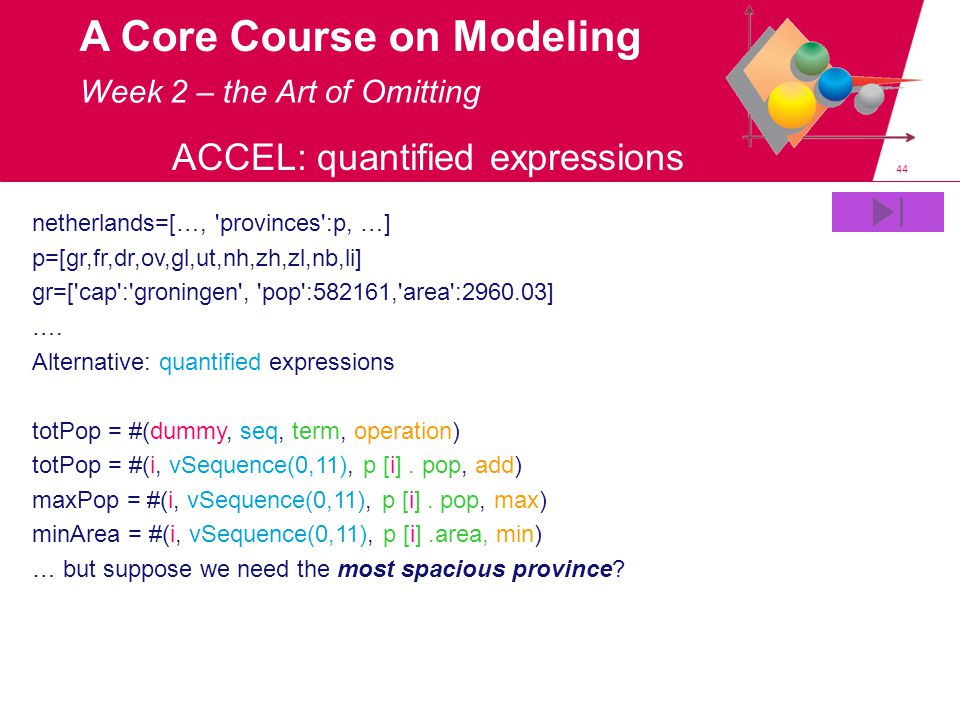 44 A Core Course on Modeling netherlands=[…, provinces :p, …] p=[gr,fr,dr,ov,gl,ut,nh,zh,zl,nb,li] gr=[ cap : groningen , pop :582161, area :2960.03] ….