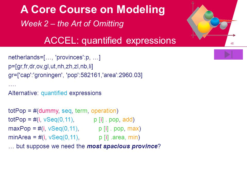45 A Core Course on Modeling netherlands=[…, provinces :p, …] p=[gr,fr,dr,ov,gl,ut,nh,zh,zl,nb,li] gr=[ cap : groningen , pop :582161, area :2960.03] ….