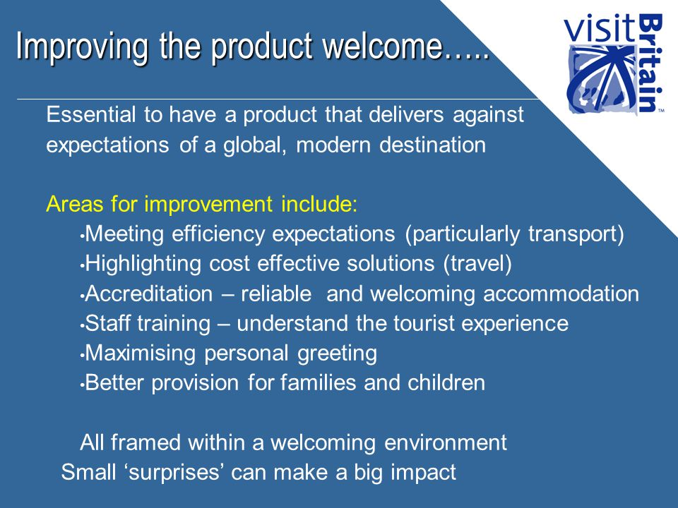 Improving the product welcome…..