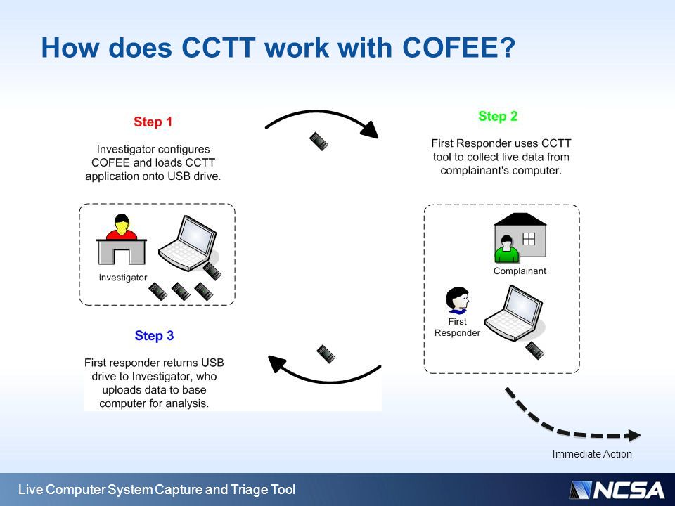 How does CCTT work with COFEE? Live Computer System Capture and Triage Tool Immediate Action