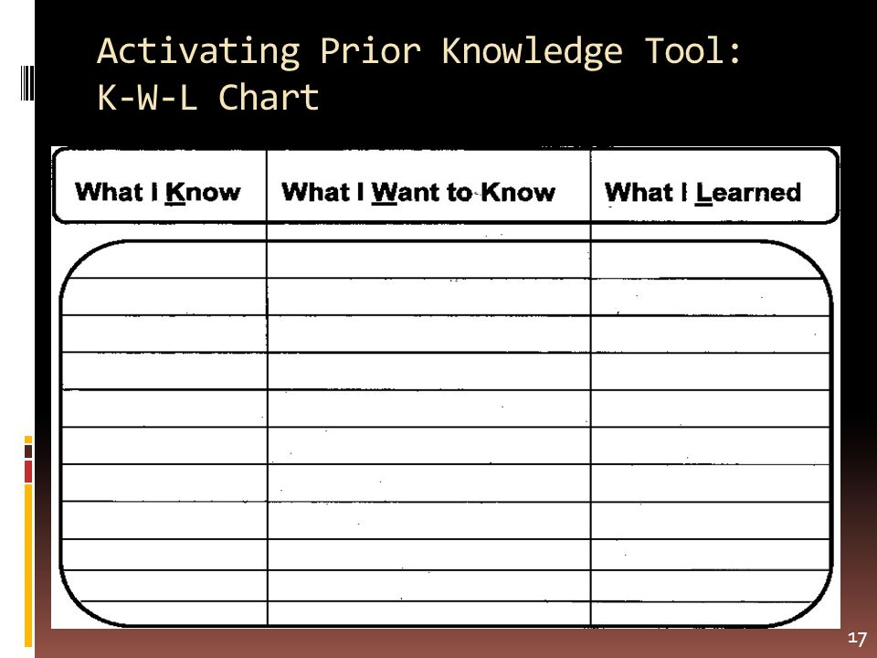 Activating Prior Knowledge Tool: K-W-L Chart 17