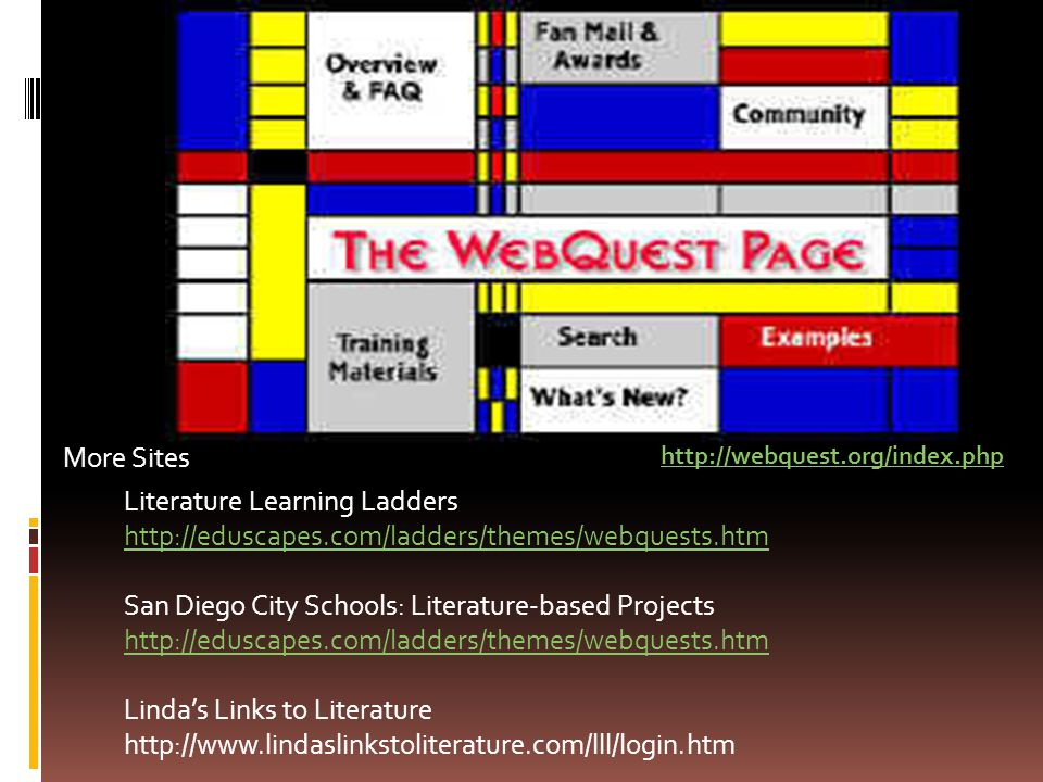 http://webquest.org/index.php Literature Learning Ladders http://eduscapes.com/ladders/themes/webquests.htm San Diego City Schools: Literature-based Projects http://eduscapes.com/ladders/themes/webquests.htm Linda's Links to Literature http://www.lindaslinkstoliterature.com/lll/login.htm More Sites