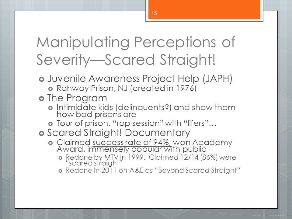 Manipulating Perceptions of Severity—Scared Straight!  Juvenile Awareness Project Help (JAPH)  Rahway Prison, NJ (created in 1976)  The Program  I