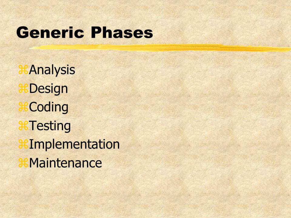 Generic Phases zAnalysis zDesign zCoding zTesting zImplementation zMaintenance