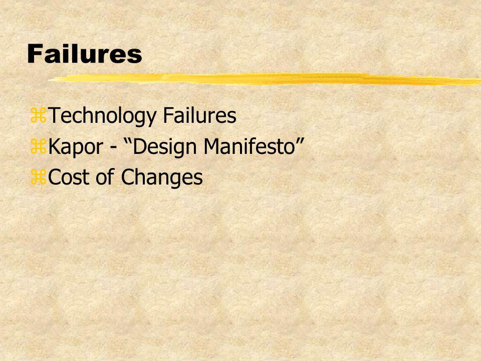 Failures zTechnology Failures zKapor - Design Manifesto zCost of Changes