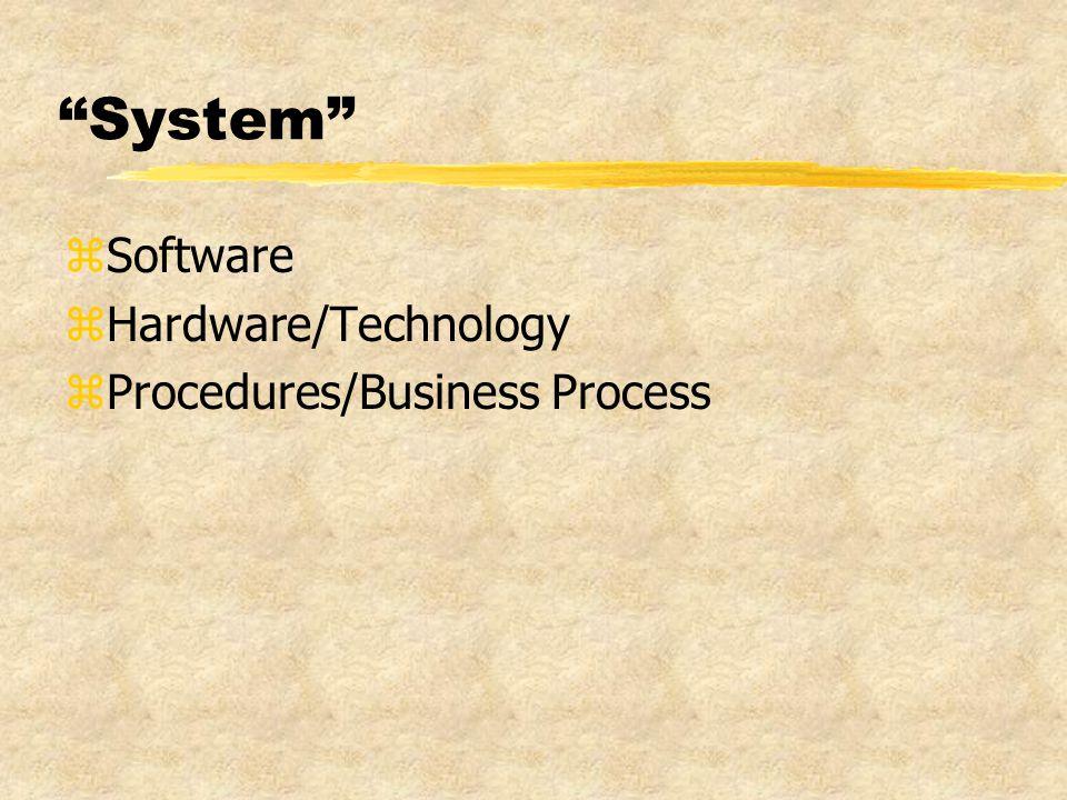 System zSoftware zHardware/Technology zProcedures/Business Process