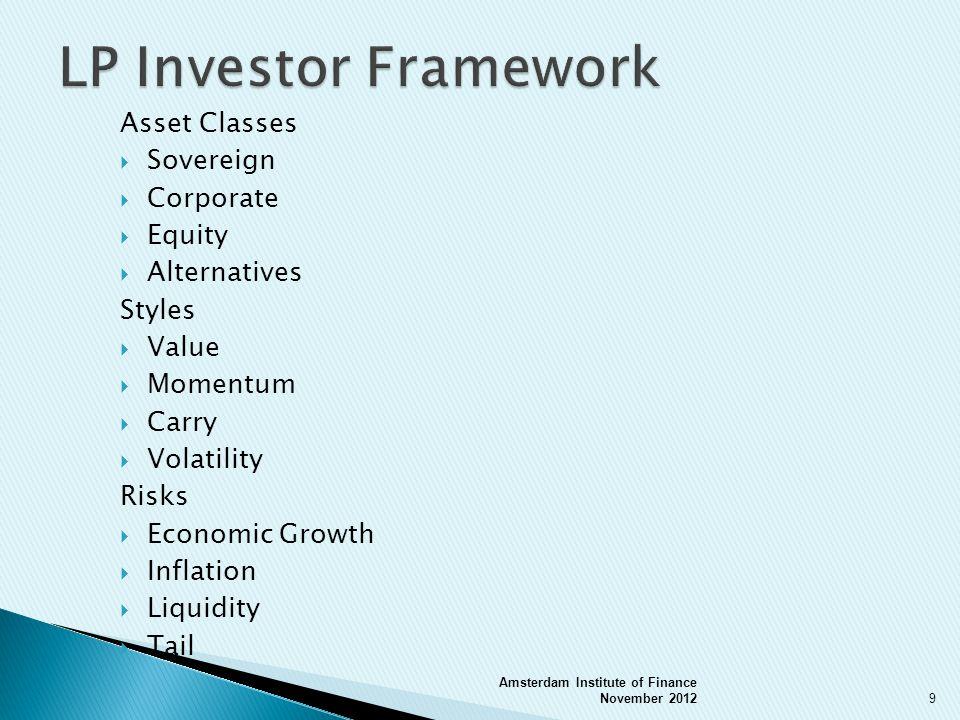 Fund manager Carried interest partner General Partner LP A LP B LP C US Investors US Exempt Investors Non-US Investors FUND Investment Hold Co.