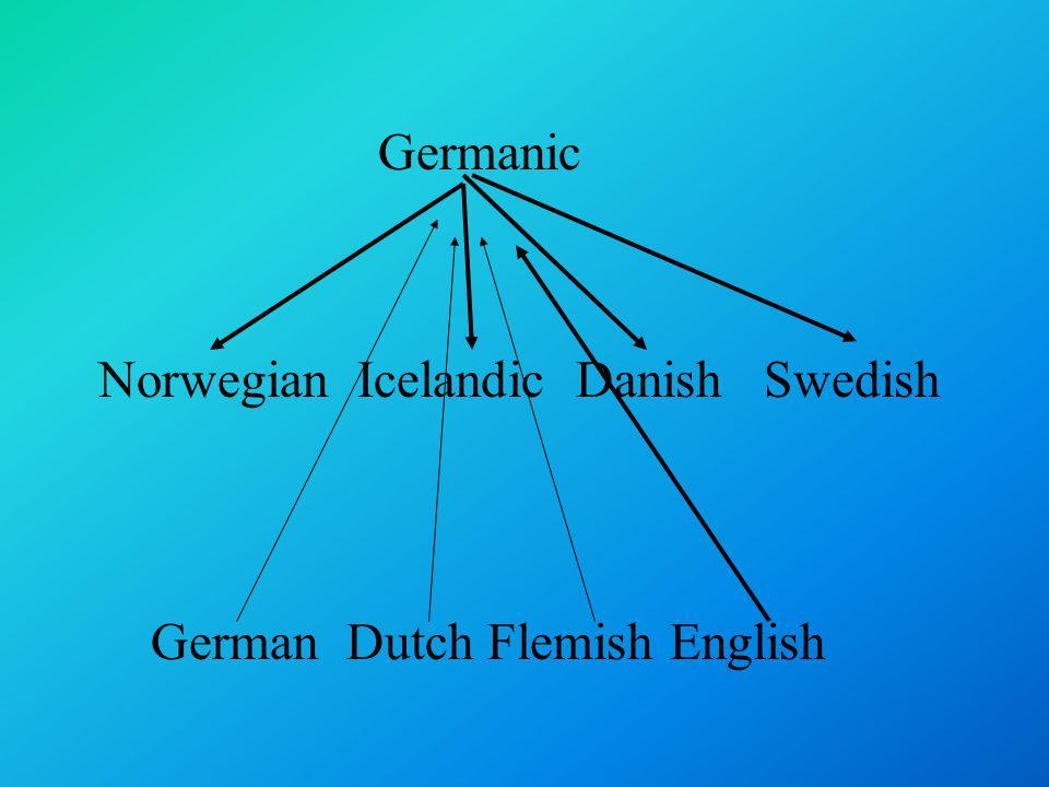 Norwegian Icelandic Danish Swedish Germanic German Dutch Flemish English