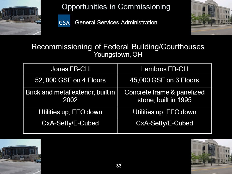 33 Opportunities in Commissioning General Services Administration Jones FB-CHLambros FB-CH 52, 000 GSF on 4 Floors45,000 GSF on 3 Floors Brick and met