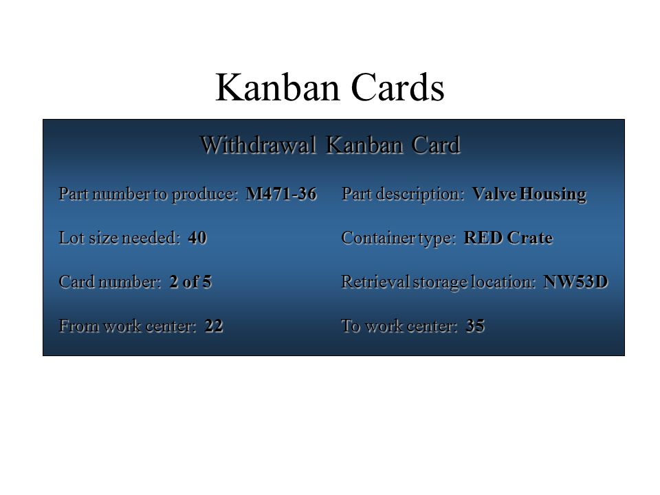 Kanban Cards Withdrawal Kanban Card Part number to produce: M471-36 Part description: Valve Housing Lot size needed: 40 Container type: RED Crate Card