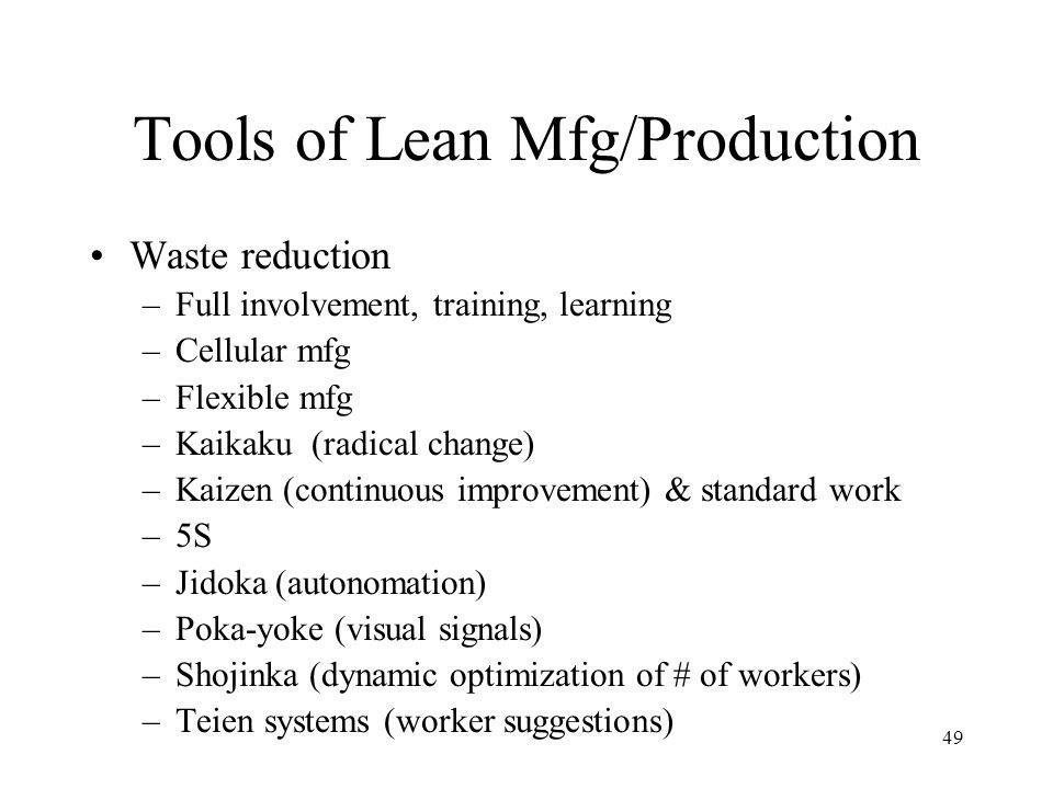 49 Tools of Lean Mfg/Production Waste reduction –Full involvement, training, learning –Cellular mfg –Flexible mfg –Kaikaku (radical change) –Kaizen (c