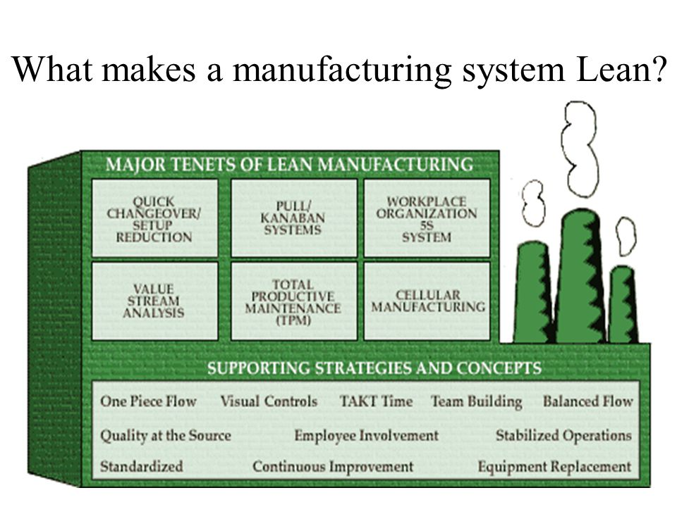 What makes a manufacturing system Lean?