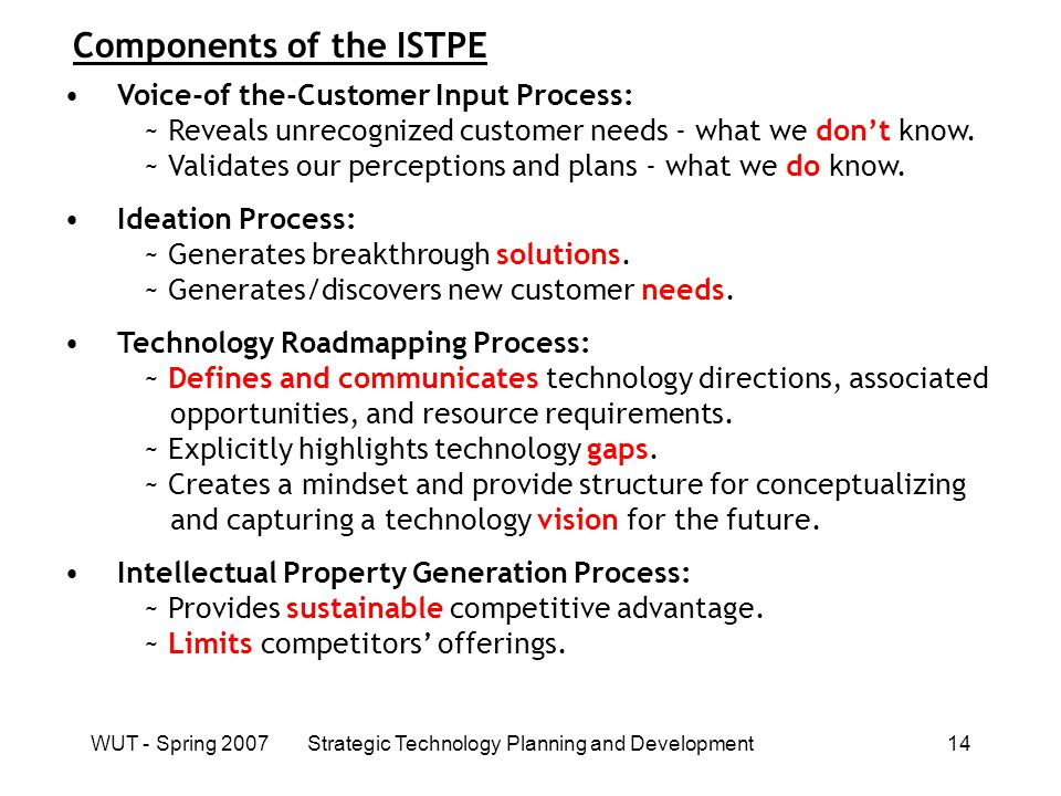 WUT - Spring 2007Strategic Technology Planning and Development14 Components of the ISTPE Voice-of the-Customer Input Process: ~ Reveals unrecognized customer needs - what we don't know.