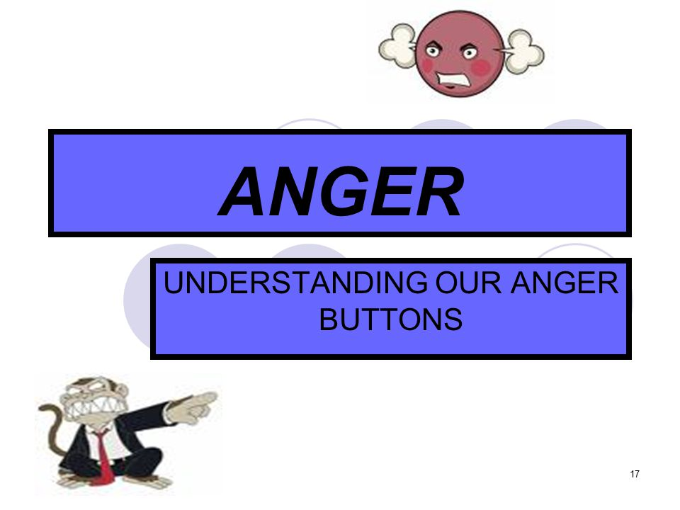 03/05/201517 ANGER UNDERSTANDING OUR ANGER BUTTONS