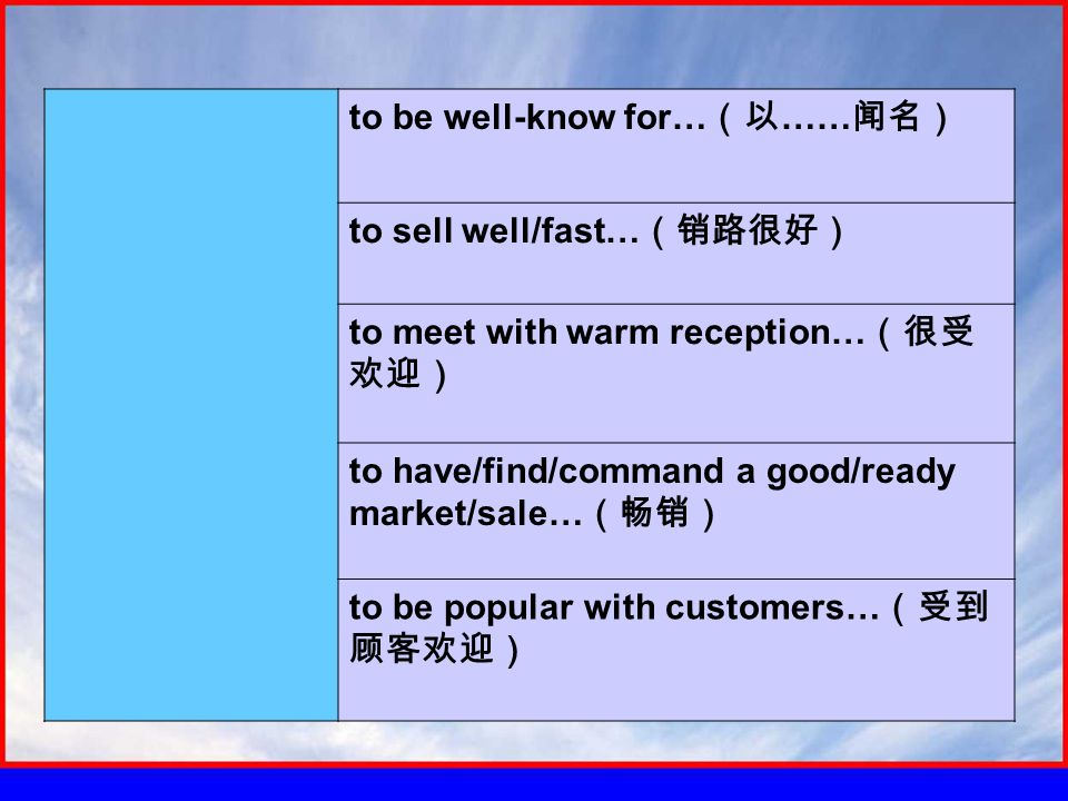 to be well-know for… (以 …… 闻名) to sell well/fast… (销路很好) to meet with warm reception… (很受 欢迎) to have/find/command a good/ready market/sale… (畅销) to be popular with customers… (受到 顾客欢迎)