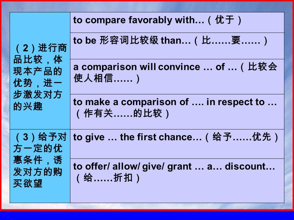 ( 2 )进行商 品比较,体 现本产品的 优势,进一 步激发对方 的兴趣 to compare favorably with… (优于) to be 形容词比较级 than… (比 …… 要 …… ) a comparison will convince … of … (比较会 使人相信 …… ) to make a comparison of ….