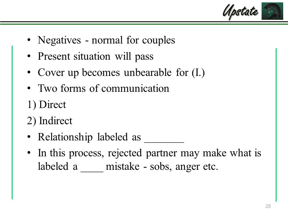 Negatives - normal for couples Present situation will pass Cover up becomes unbearable for (I.) Two forms of communication 1) Direct 2) Indirect Relationship labeled as _______ In this process, rejected partner may make what is labeled a ____ mistake - sobs, anger etc.