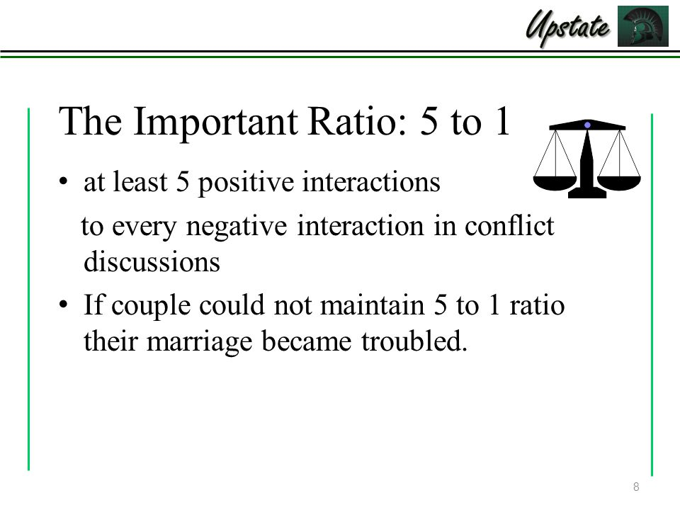 The Important Ratio: 5 to 1 at least 5 positive interactions to every negative interaction in conflict discussions If couple could not maintain 5 to 1 ratio their marriage became troubled.