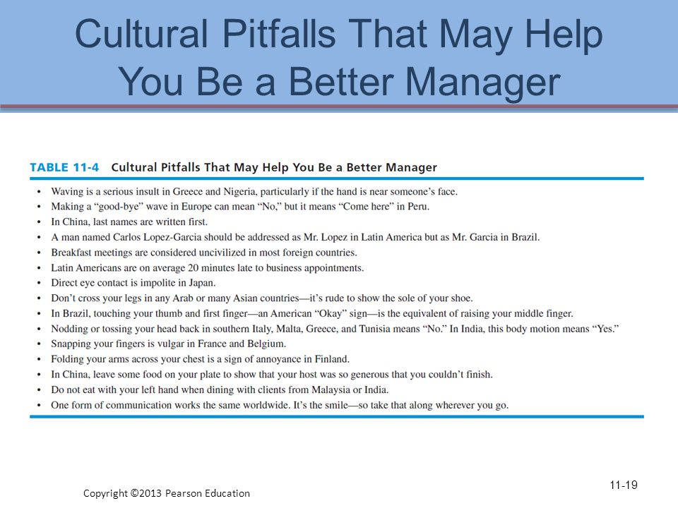 Cultural Pitfalls That May Help You Be a Better Manager 11-19 Copyright ©2013 Pearson Education