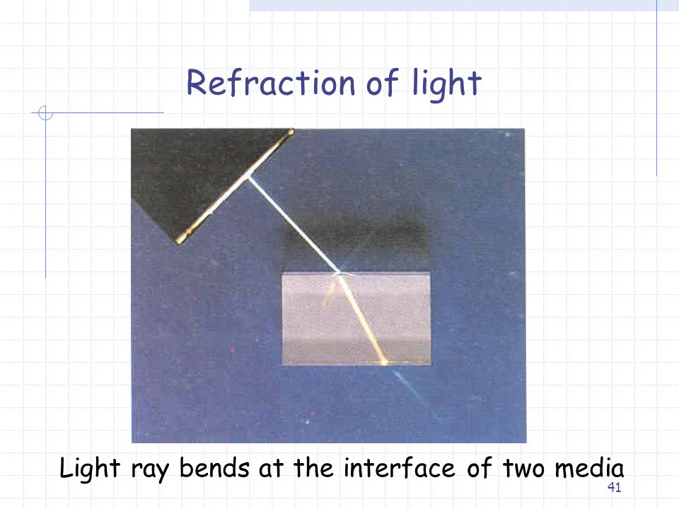 41 Light ray bends at the interface of two media Refraction of light