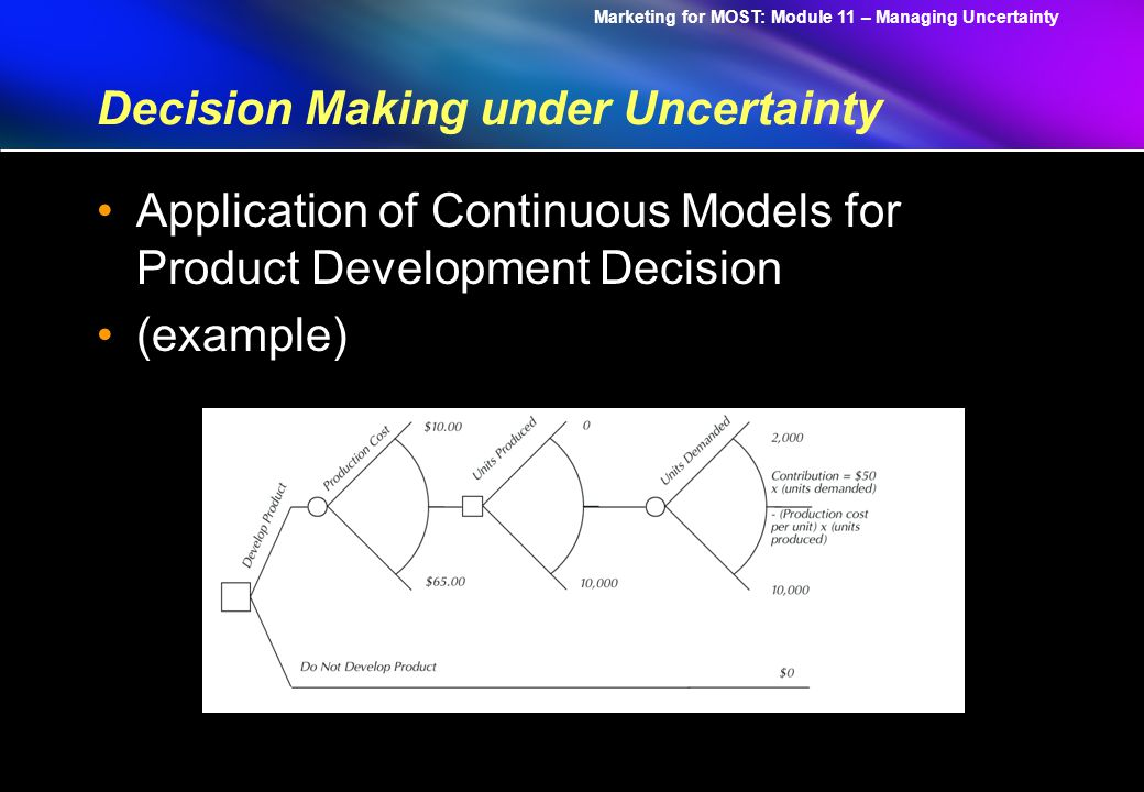 Marketing for MOST: Module 11 – Managing Uncertainty Decision Making under Uncertainty Application of Continuous Models for Product Development Decision (example)