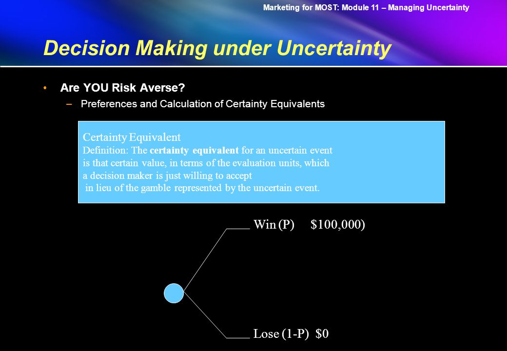 Marketing for MOST: Module 11 – Managing Uncertainty Decision Making under Uncertainty Are YOU Risk Averse.
