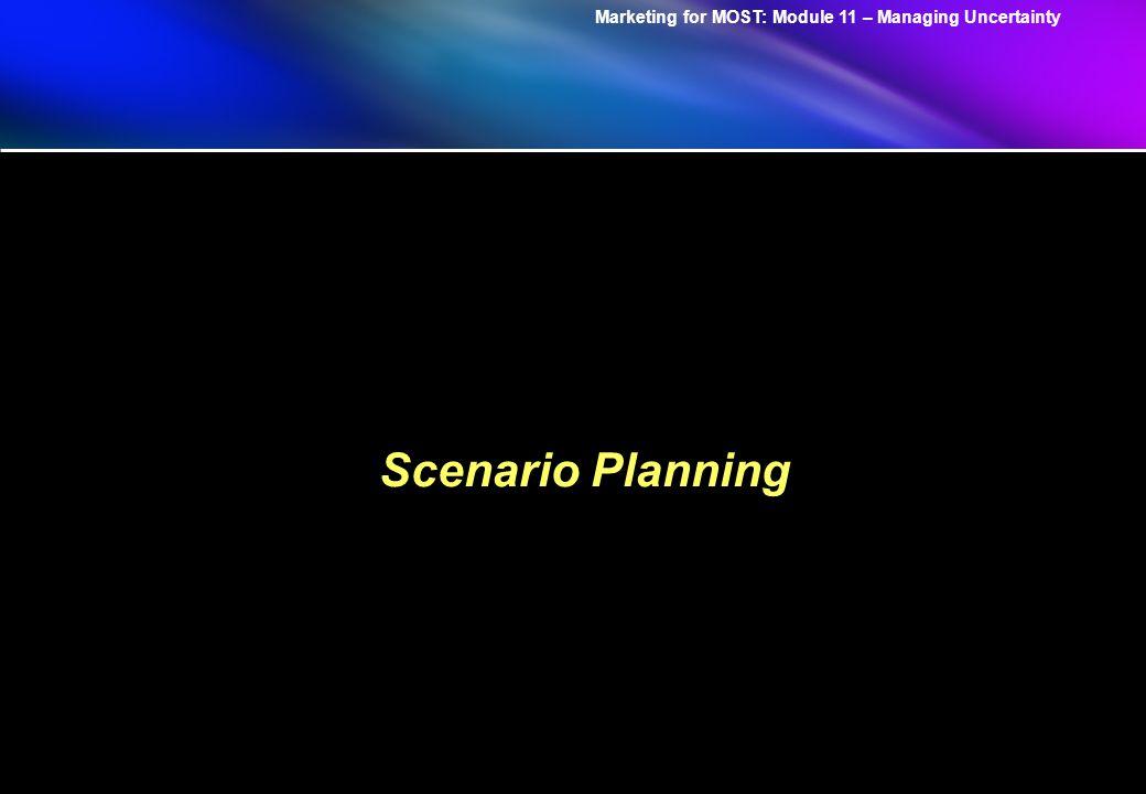 Marketing for MOST: Module 11 – Managing Uncertainty Scenario Planning