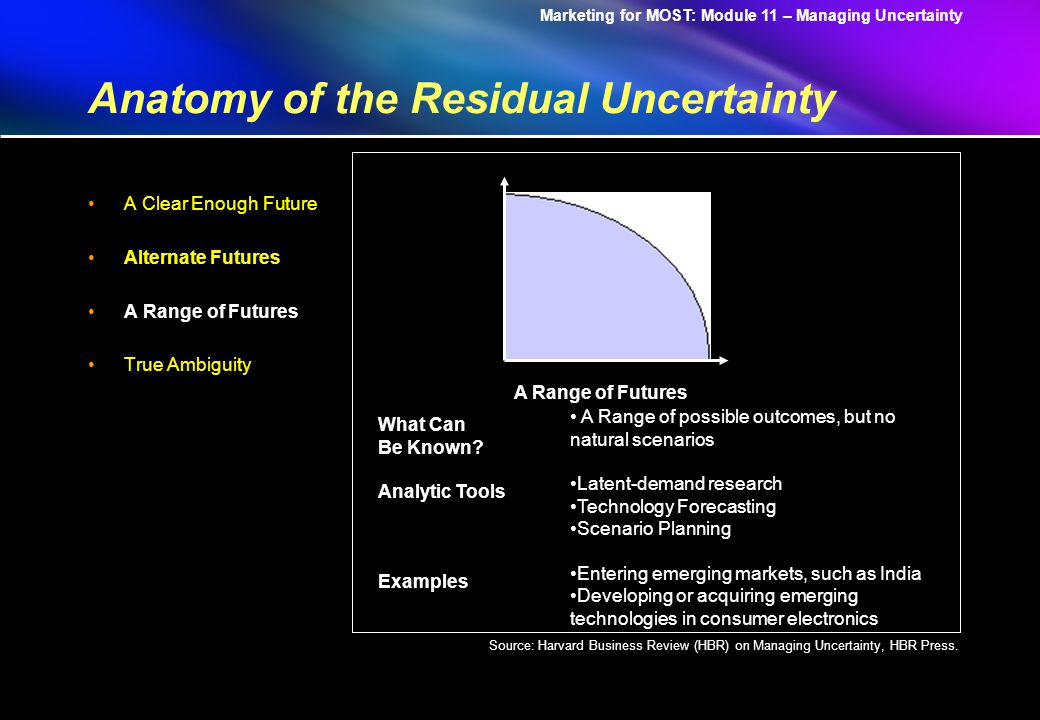 Marketing for MOST: Module 11 – Managing Uncertainty Pitfalls of Emerging Technologies