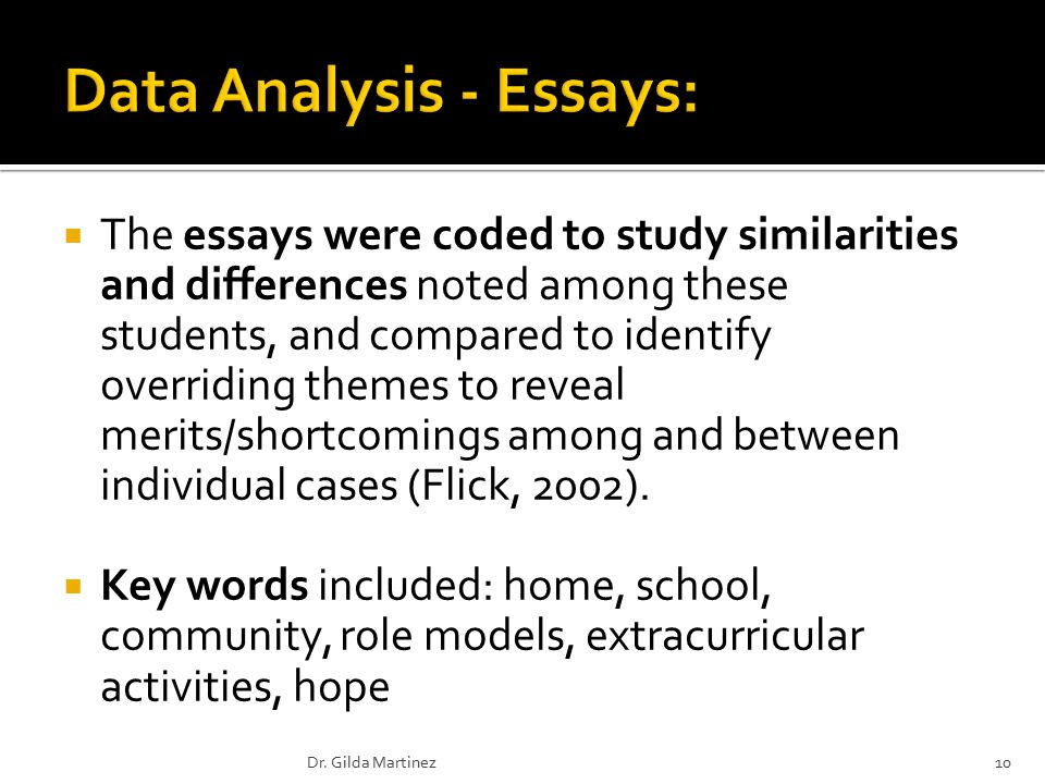  The essays were coded to study similarities and differences noted among these students, and compared to identify overriding themes to reveal merits/shortcomings among and between individual cases (Flick, 2002).