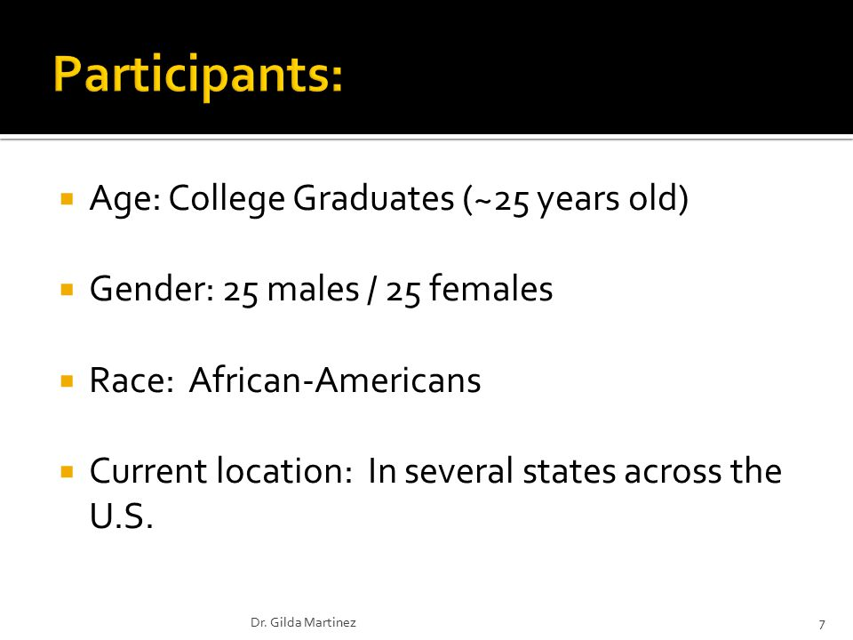  Age: College Graduates (~25 years old)  Gender: 25 males / 25 females  Race: African-Americans  Current location: In several states across the U.S.