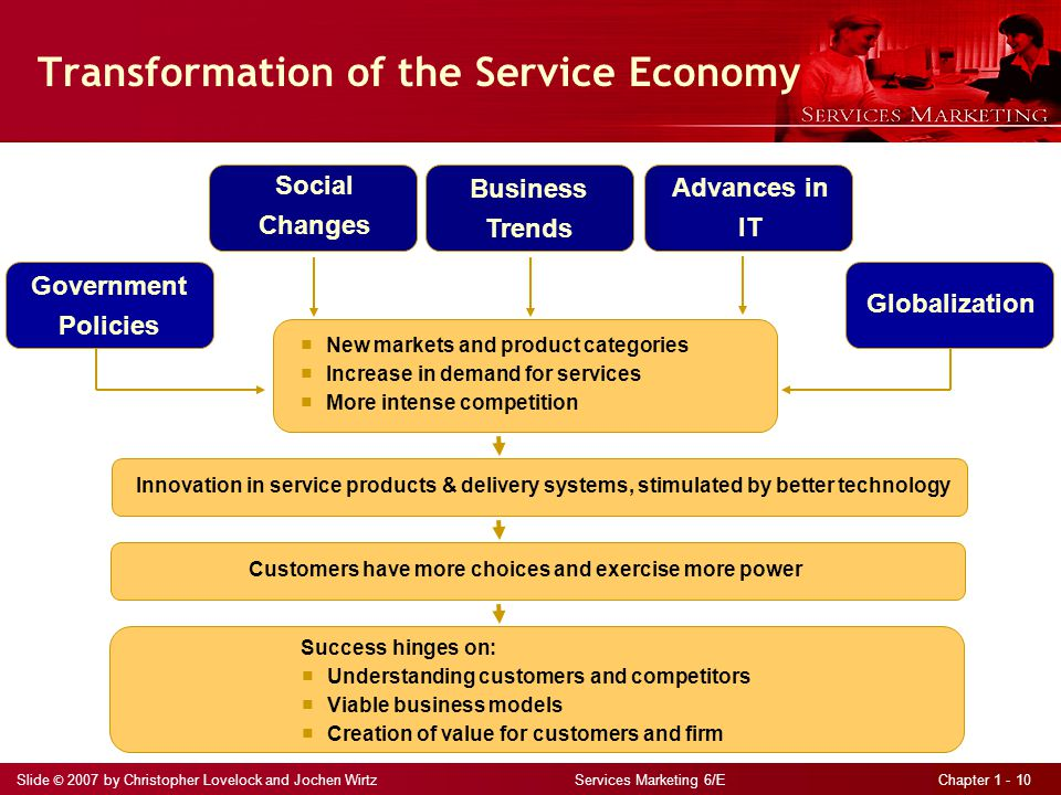 Slide © 2007 by Christopher Lovelock and Jochen Wirtz Services Marketing 6/E Chapter 1 - 10 Transformation of the Service Economy Government Policies Business Trends Social Changes Advances in IT Globalization Innovation in service products & delivery systems, stimulated by better technologyCustomers have more choices and exercise more power Success hinges on:  Understanding customers and competitors  Viable business models  Creation of value for customers and firm  New markets and product categories  Increase in demand for services  More intense competition