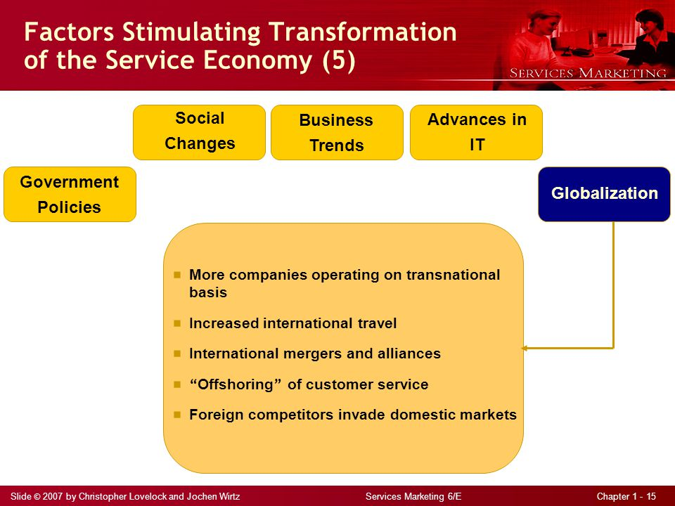 Slide © 2007 by Christopher Lovelock and Jochen Wirtz Services Marketing 6/E Chapter 1 - 15 Factors Stimulating Transformation of the Service Economy (5) Government Policies Business Trends Social Changes Advances in IT Globalization  More companies operating on transnational basis  Increased international travel  International mergers and alliances  Offshoring of customer service  Foreign competitors invade domestic markets