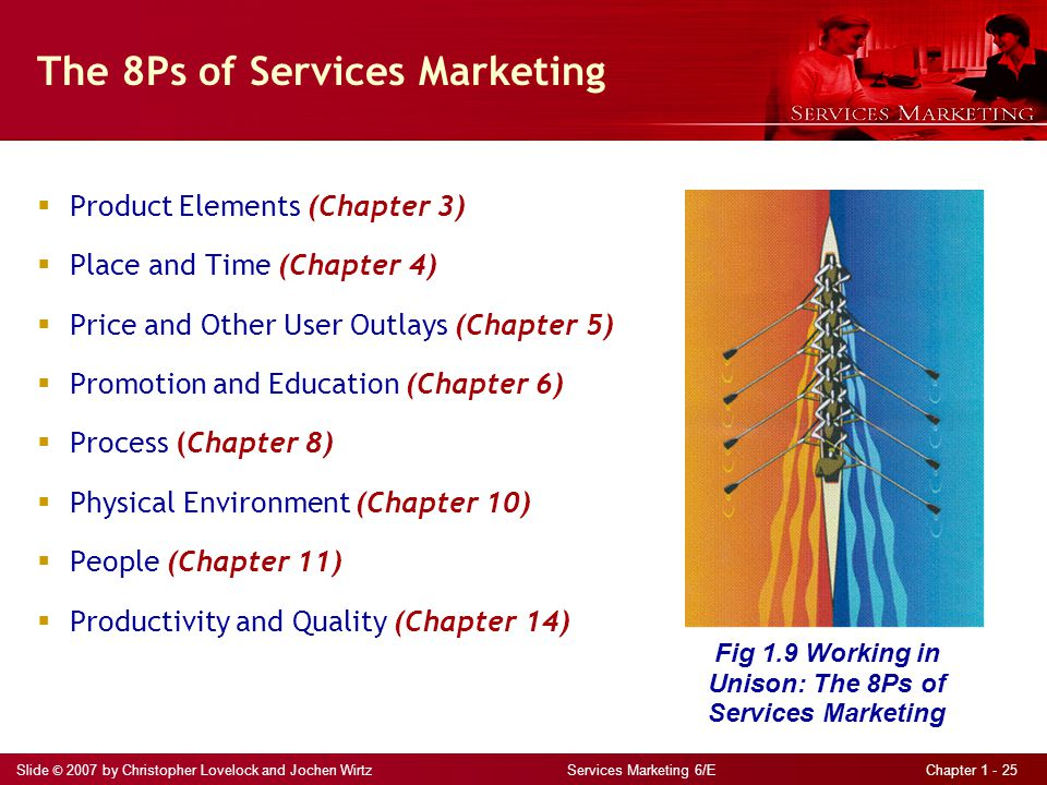Slide © 2007 by Christopher Lovelock and Jochen Wirtz Services Marketing 6/E Chapter 1 - 25 The 8Ps of Services Marketing  Product Elements (Chapter 3)  Place and Time (Chapter 4)  Price and Other User Outlays (Chapter 5)  Promotion and Education (Chapter 6)  Process (Chapter 8)  Physical Environment (Chapter 10)  People (Chapter 11)  Productivity and Quality (Chapter 14) Fig 1.9 Working in Unison: The 8Ps of Services Marketing