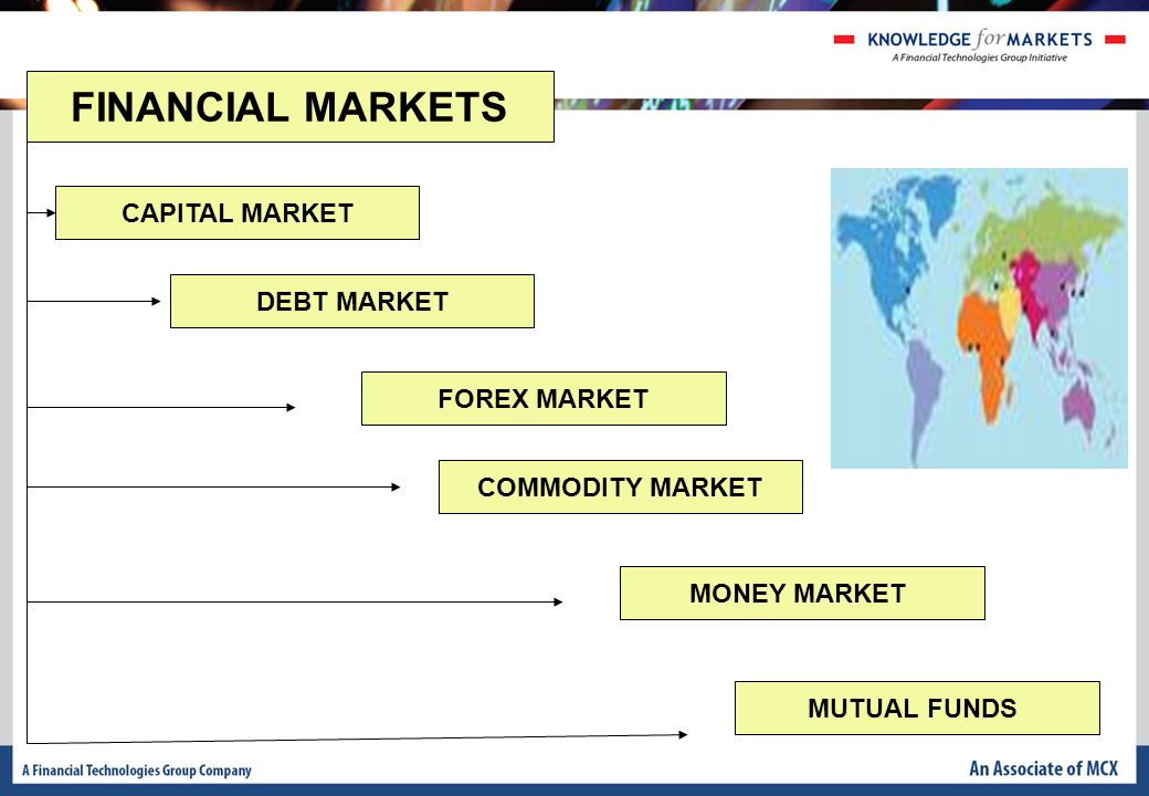 FINANCIAL MARKETS CAPITAL MARKET MUTUAL FUNDS FOREX MARKET COMMODITY MARKET DEBT MARKET MONEY MARKET