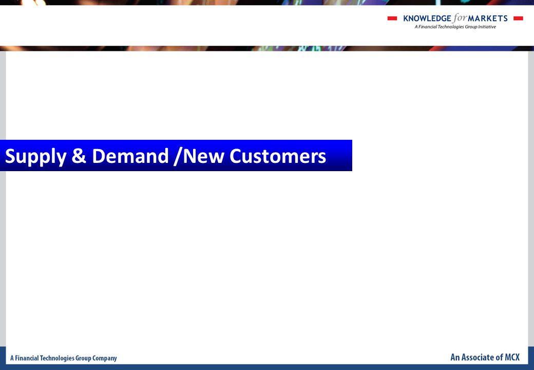 World Demand – New Consumers Aluminum: pounds per capita consumption Source – World Meta Bureau