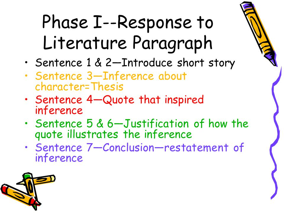 Phase I--Response to Literature Paragraph Sentence 1 & 2—Introduce short story Sentence 3—Inference about character=Thesis Sentence 4—Quote that inspi