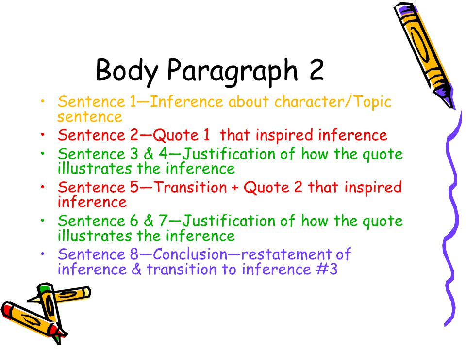 Body Paragraph 2 Sentence 1—Inference about character/Topic sentence Sentence 2—Quote 1 that inspired inference Sentence 3 & 4—Justification of how th
